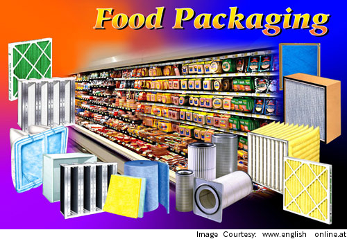How to Choose the Best Packaging for your Food Product?