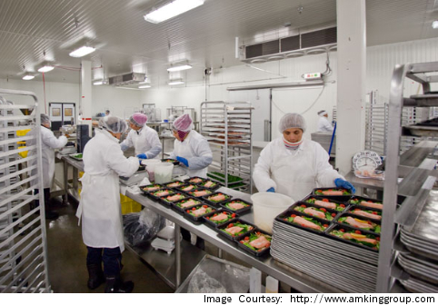 The Indian Food Processing Industry – A Snap Shot