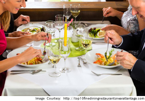 Some Tips when you Dine in a Restaurant