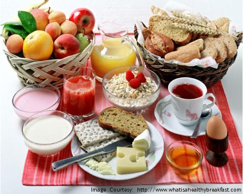 From No Breakfast to NOT TO MISS Breakfast Regimen