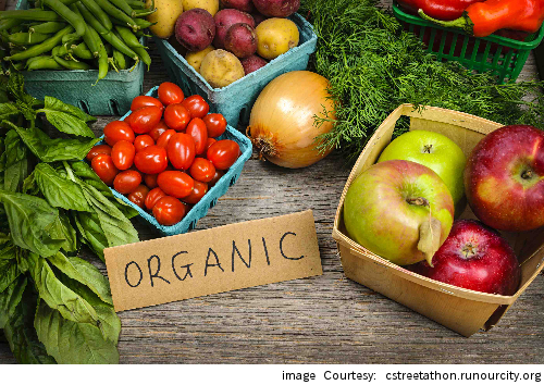 Brighter days ahead for the Organic Food Market in India